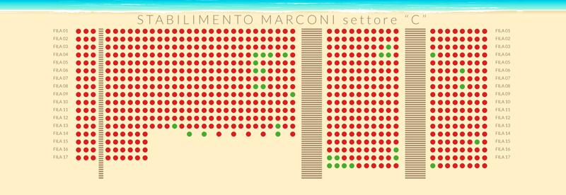 Settore C